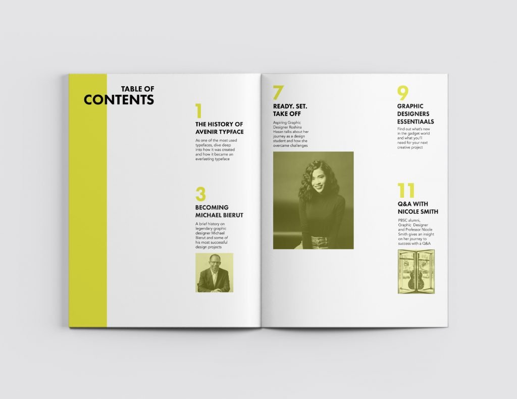 Roshina's table of contents
